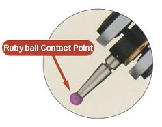 Ruby ball Contact Point